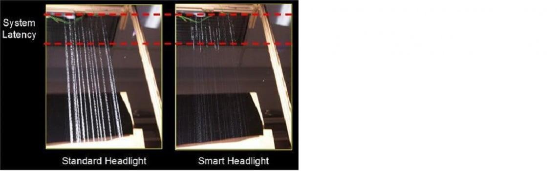 Robotic HID Headlights