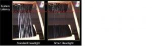 Robotic HID Headlight Kits